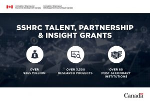 Government of Canada invests $265 million plus in SSHRC funding support for researchers across Canada